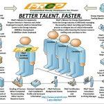 Better Talent. Faster.