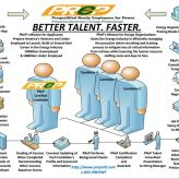 Better Talent. Faster.