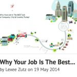 Why Your Job is The Best Job
